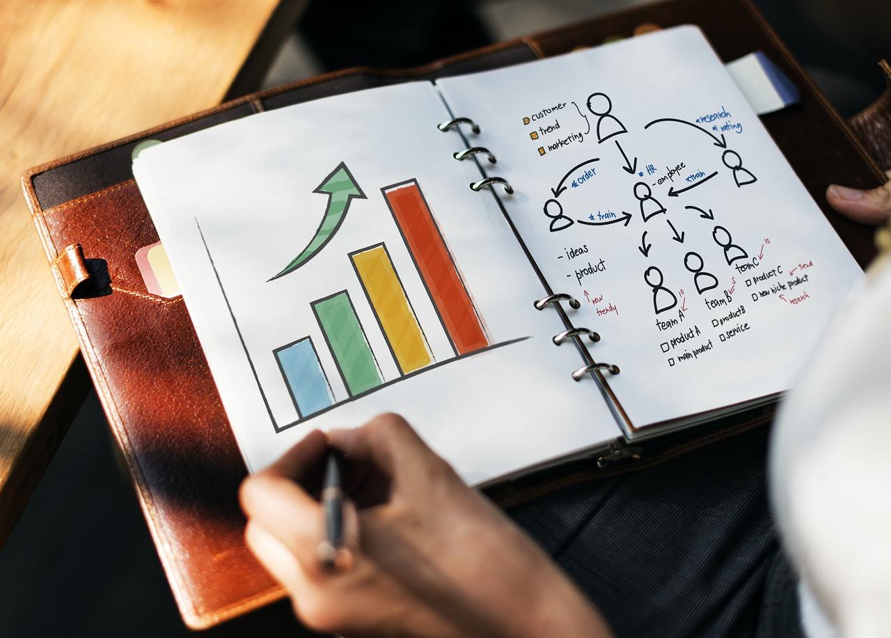 3 วิธีการใช้สื่อสังคมเพื่อค้นหาแนวทางในการพัฒนาธุรกิจใหม่ ๆ