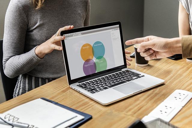 การวิเคราะห์ SWOT ธุรกิจสามารถนำมาใช้ได้เมื่อไร?