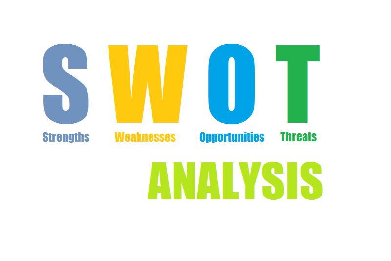 SWOT คืออะไร ??