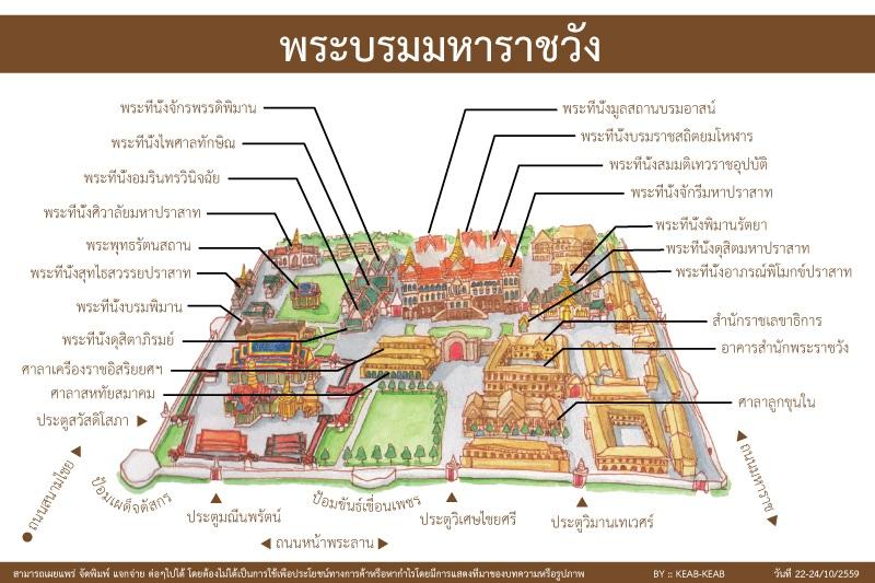 แผนที่แสดงพระบรมหาราชวังของไทย
