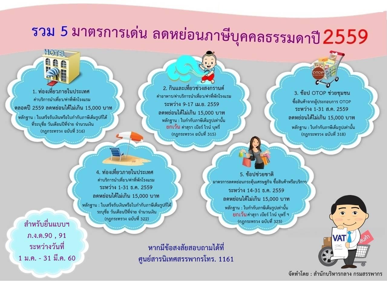 5 มาตรการ สำหรับลดหย่อนภาษีบุคคลธรรมดาปี 2559 (จ่ายปี 2560)
