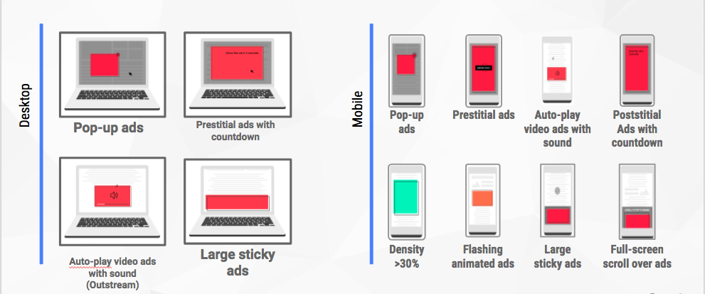 Chrome บล็อกโฆษณาเว็บไซต์ที่ไม่เป็นไปตามมาตรฐานของ Better Ads