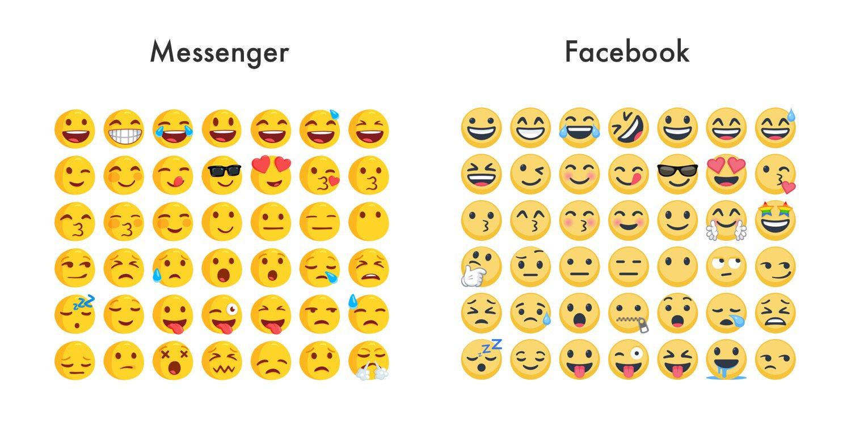 Messenger จะหันมาใช้งานชุดอีโมจิเดียวกันกับใน Facebook