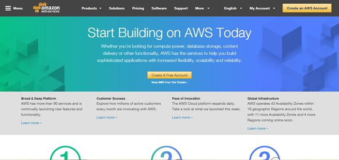 Amazon กำลังวางแผนมีบริการแปลภาษา เพื่อแข่งขันกับ Google