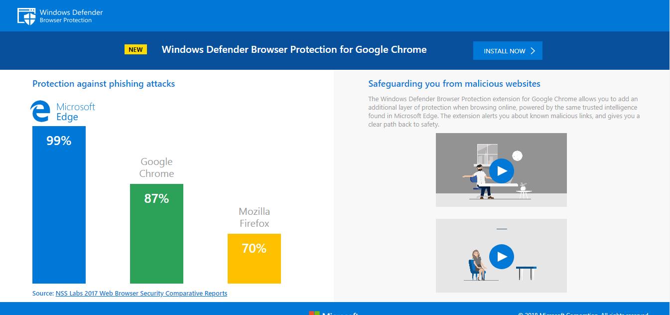 Microsoft นำ Antivirus มาใช้ป้องกันในเบราว์เซอร์ Chrome ของ Google