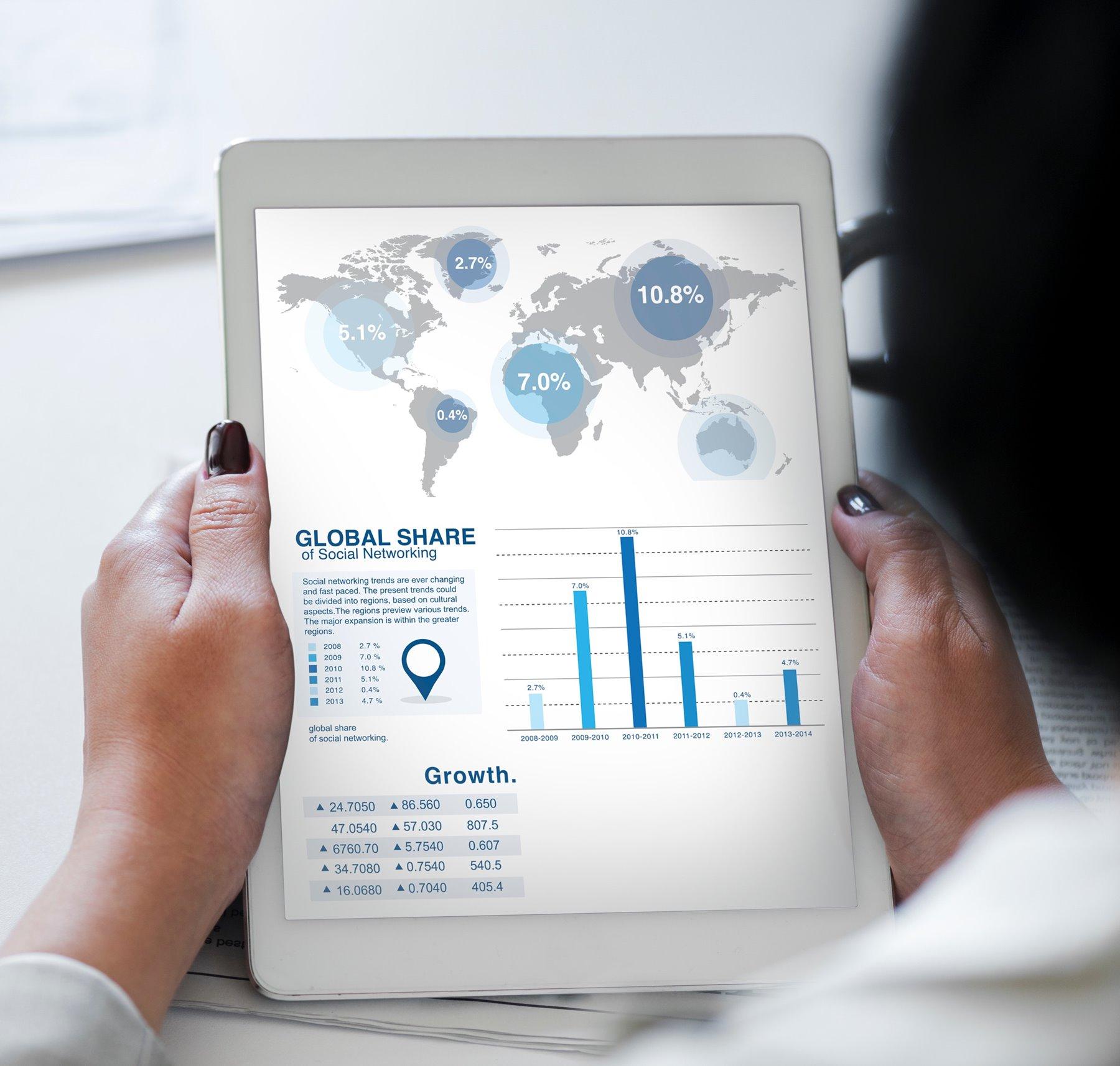 AR Research ให้บริการวิจัยด้านการตลาดอย่างครอบคลุม